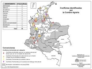 1municipiosposconflicto_cumbre_tipologia